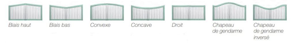 Schéma explicatif des différentes formes de portails